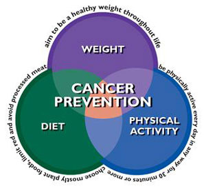 cancer-prevention